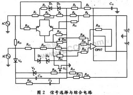 电路分析方法,如:静态工作点分析,瞬态特性和博里叶分析(时域分析和