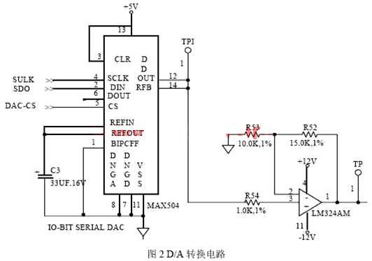 另一方面包含激光器预燃/触发和igbt驱动等电路的设计.