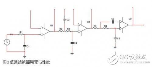 因此滤波器的设计成为本电路的关键